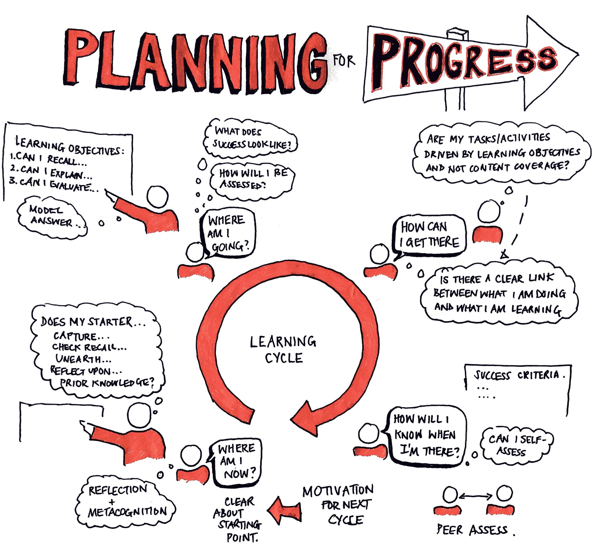 planning for progress