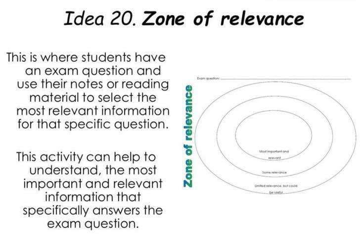 zone of relevance